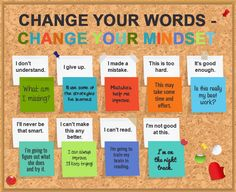 Check out this festive and fun FREE printable for a growth mindset bulletin board that sets the tone for learning in your classroom. This inspirational and motivational bulletin board is for educators, parents and students. Classroom Signs, Classroom Bulletin Boards, Preschool Bulletin, Character Bulletin Boards, Classroom Display Boards, Counseling Bulletin Boards, Social Emotional Learning, Social Skills, Motivational Bulletin Boards
