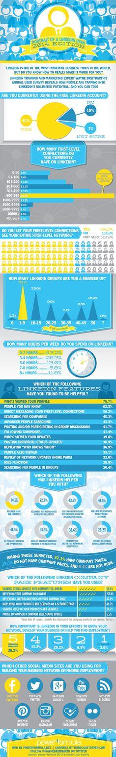 Cómo los usuarios de Linkedin utilizan esta red de profesionales. #infografia #infographic #socialmedia
