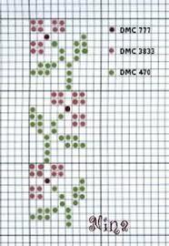 * Between Crosses with Nina *: Aprókák Cross Stitch Boarders, Tiny Cross Stitch, Cross Stitch Bookmarks, Simple Cross Stitch, Cross Stitch Flowers, Counted Cross Stitch Patterns, Cross Stitch Designs, Cross Stitching, Cross Stitch Embroidery