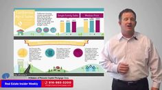 Real Estate Insider Weekly: 3 Months of Increases in Housing Market!  Kevin Fritz... California's housing market accelerated in April as the spring home-buying season kicked off with both higher home sales and prices for the third straight month.  Home sales rose above the 400,000 mark in April for the first time since October 2013 to post the highest level since August 2013. The April figure was 9.2 percent higher than in March and up 9.3 percent from April a year ago, and the increase was…
