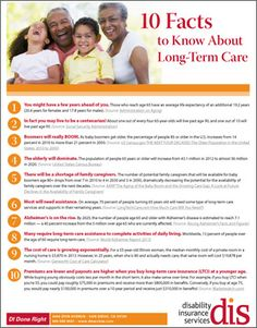 10 Facts You Need to Know about Long Term Care Insurance