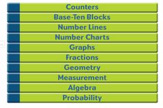 Super Math Resources for the Whiteboard! #elemchat #spedchat #mathchat Create great visualizations for understanding math concepts. Very nice presentation/learning tool. Included in Create Visualizations/Infographics You may also like… Math Toybox...