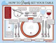 If I could clean the crap off my table...this would be useful.  How to Set the Table | MyRecipes.com