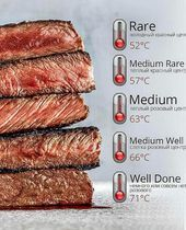 Meat and steak knowledge. Smoked Meat Recipes, Grilled Steak Recipes, Grilling Recipes, Mexican Food Recipes, Cooking Recipes, Cooking Temp For Beef, Cooking The Perfect Steak, Herbalife Shake Recipes, Cooking Measurements
