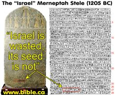 ...  the poem has a special significance owing to its mentioning Israel among the conquered peoples and places; for this is the only occurrence of the name of Israel in Egyptian texts. Description from bible.ca. I searched for this on bing.com/images