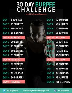 30 Day Burpee Challenge Fitness Workout Chart