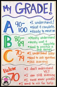 Shades of Grades I've updated the descriptors on my Grading Chart this school year!I've updated the descriptors on my Grading Chart this school year! 3rd Grade Classroom, Middle School Classroom, Classroom Posters, Future Classroom, Classroom Ideas, High School, Teaching 5th Grade, Biology Classroom Decorations, Classroom Data Wall