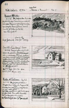 Edward Hopper His Sketchbook