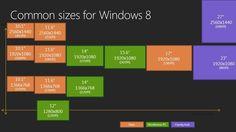 Common sizes for Windows 8