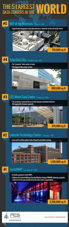 The 5 Largest Data Centers In the World #Infographic
