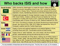 The following Infographics is by Professor Tim Anderson It summarizes detailed information regarding the ISIS, which is contained in a forthcoming book entitle The Dirty War on Syria