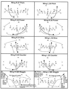 Wing T Youth FB Plays 2