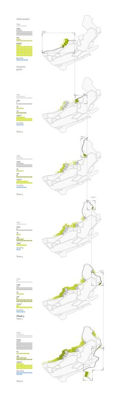 Estrategias Valle / Crecimiento del Parque. Primer Lugar Concurso Juan Gunther en Lima, Perú