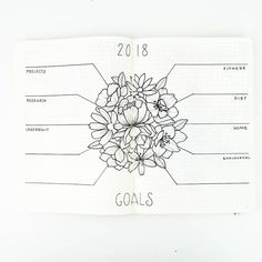 6,049 vind-ik-leuks, 92 reacties - Liz • Bullet Journal (@bonjournal_) op Instagram: '2018 Goals. I'm obviously in the process of setting them, but at least I've picked out most of my…'