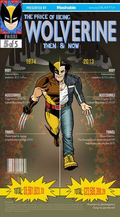 Quanto custaria para ser o Wolverine na vida real? - Assuntos Criativos