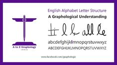 'l' for activated thoughts? Letter clues: Graphological meaning of lette...