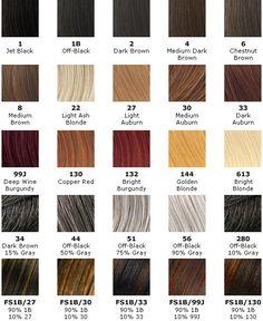 The hidden agenda of ash blonde hair color chart Braiding Hair Colors, Weave Hair Color, Cool Hair Color, Hair Colour, Hair Color For Dark Skin Tone, Colors For Dark Skin, Ash Blonde Hair, Blonde Color, Blonde Weave