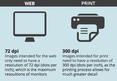 web-print-dpi-ppi