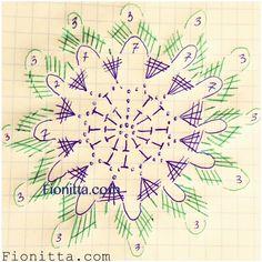 Free Pattern Step By Step:  http://fionitta.com/2014/motif30