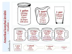 Mennyi az annyi? – Amerikai konyhai átváltó Healthy Life, Healthy Eating, Whole 30 Breakfast, Liquid Measuring Cup, Math Lessons, Kitchen Hacks, Food Storage, Food Hacks, Cool Kitchens
