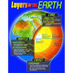 Trend Enterprises Layers of The Earth Learning Chart Piece), x Detailed illustration shows the earth's crust, mantle, and core with labels and explanations of each layer's subparts. Extra Value: Reproducible on back. Earth And Space Science, Earth From Space, Denver, Outer Core, Earth Layers, Layers Of Earth Project, Earth Poster, Earth Day Projects, School Projects