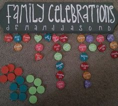 Family Birthdays or Celebrations Wall Hanging Plaque: Step-By-Step DIY or Where To Buy
