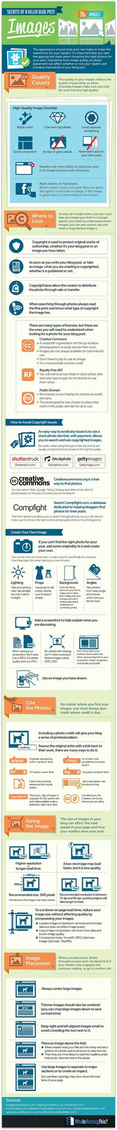 Sources of Killer Blog Post Images #blogging #infographic