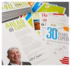 PRG DirectMail Cards - Design - Infographics