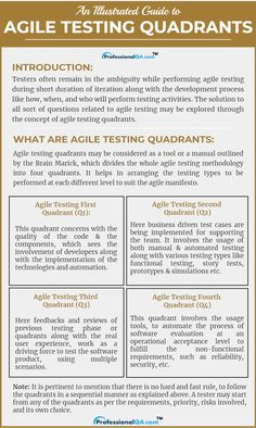 Agile Testing Quadrants Agile testing quadrants are considered a tool that divides the whole agile testing methodology into four quadrants for arranging the testing types. Manual Testing, Software Testing, Agile Software Development, Web Development, Testing Techniques, 6 Sigma, Effective Meetings, Functional Testing, Information Technology