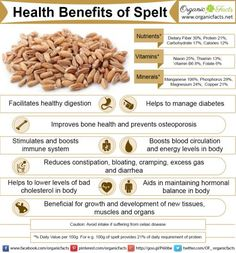 Some of the health benefits of spelt include its ability to help in regulating the body's metabolism, aid in the creation of sex hormones. Lower Your Cholesterol, Cholesterol Diet, Cholesterol Levels, Health And Nutrition, Health Tips, Metabolic Diet, Alkaline Foods, Fast Metabolism, Minerals