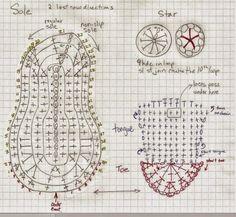 As Receitas de Crochê: Tênis All Star em croche - PAP