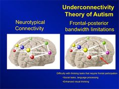 Science and how behavior therapy can help individuals with autism