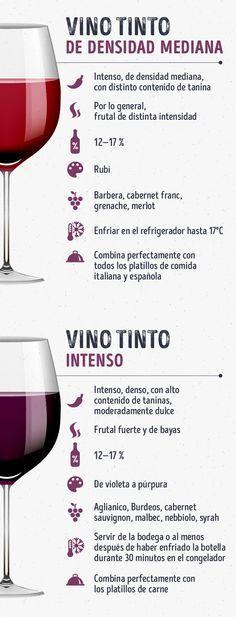 Esta guía de vinos hará de ti un verdadero especialista - coffin Guide Vin, Wine Guide, Wine Drinks, Alcoholic Drinks, Beverages, Growing Grapes, Wine Cheese, In Vino Veritas, Italian Wine