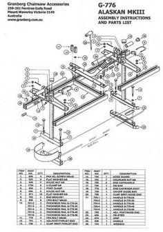 Risultati immagini per how to make a chainsaw mill