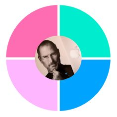 «Going to bed at night saying we've done something wonderful.that's what matters to me, Success Story, Steve Jobs, Something To Do, Insight, Knowledge, Bed, Stream Bed, Beds, Facts