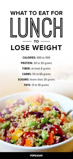 Use your midday meal to drop pounds by following this nutritionist-designed formula. It maps out exactly how much calories, carbs, fat, fiber, and protein you should eat to lose weight.