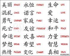 Chinese Writing Tattoos, Chinese Symbol Tattoos, Japanese Tattoo Symbols, Japanese Symbol, Japanese Sleeve Tattoos, Japanese Kanji, Chinese Symbols, Japanese Tattoo Words, Small Japanese Tattoo
