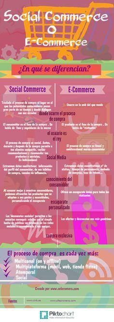 #Infografia #ECommerce diferente de Social Commerce. #TAVnews