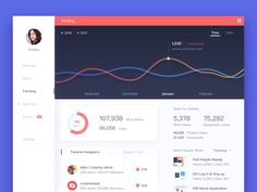 """This is the concept of the trend chart, adapted to the Dribbble personal statistics part of the function ...  If you like, please Press """"L"""", Thanks! :D"""