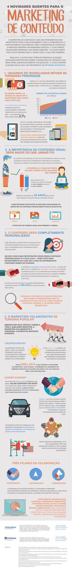 4 novidades quentes para o marketing de conteúdo! #infográfico