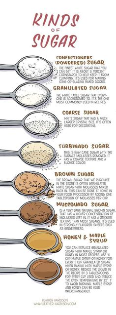 Sugar & honey cooking infograph