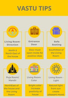 Vastu tips for great homez