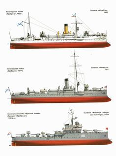 Вы получили 25+ новых Пинов. Landing Craft, Naval History, Navy Ships, Ship Art, Submarines, Model Ships, Water Crafts, Battleship, World War I