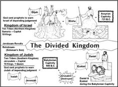 Bible lessons with clear line drawing illustrations of historical biblical events. Lesson 5, The Divided Kingdom