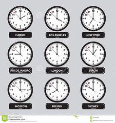 klokken met verschillende tijdzones