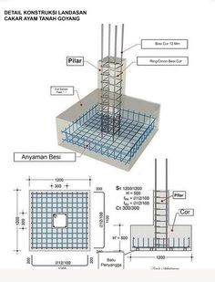 No photo description available. Kerala House Design, Small House Design, Modern House Design, Civil Engineering Design, Civil Engineering Construction, Model House Plan, My House Plans, Steel Frame Construction, Construction Design