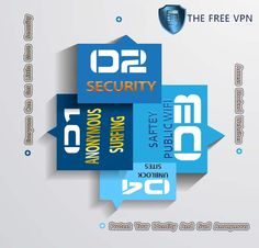 Get Your Free VPN Account Here http://www.thefreevpn.net/ #secure #protect #safeguard #assure #safe #secured #strong #vpn