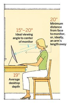Illustration: Arthur Mount | thisoldhouse.com | from 64 Important Numbers Every Homeowner Should Know - Home Office