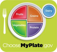 MS Diet Recommendations — MyPlate — MS ActiveSource