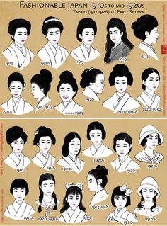 How to tie men's yukata obi | Kimono and Yukata in 2018 ...
